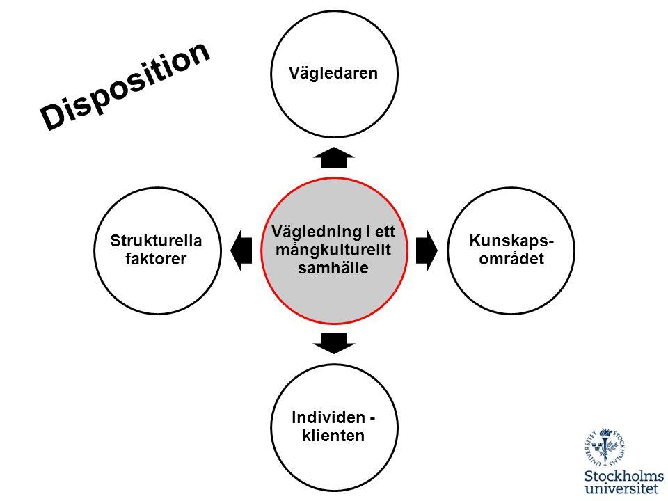 Vägledning i ett mångkulturellt samhälle Strukturella faktorer