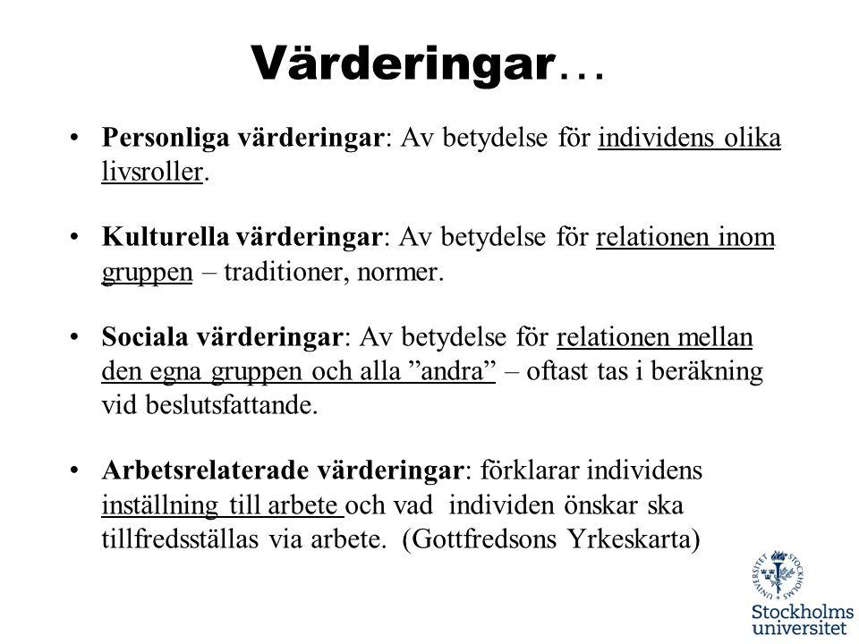 Värderingar… Personliga värderingar: Av betydelse för individens olika livsroller.