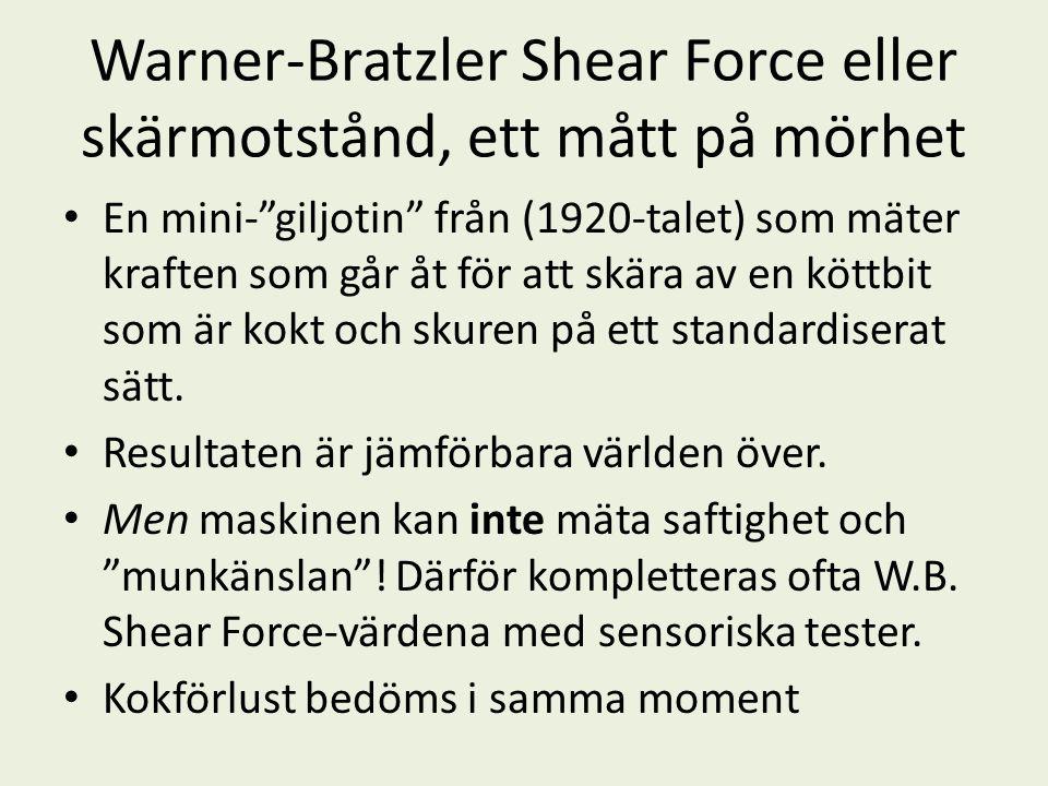 Warner-Bratzler Shear Force eller skärmotstånd, ett mått på mörhet