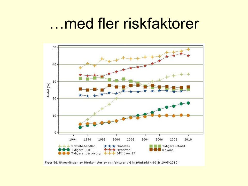 …med fler riskfaktorer