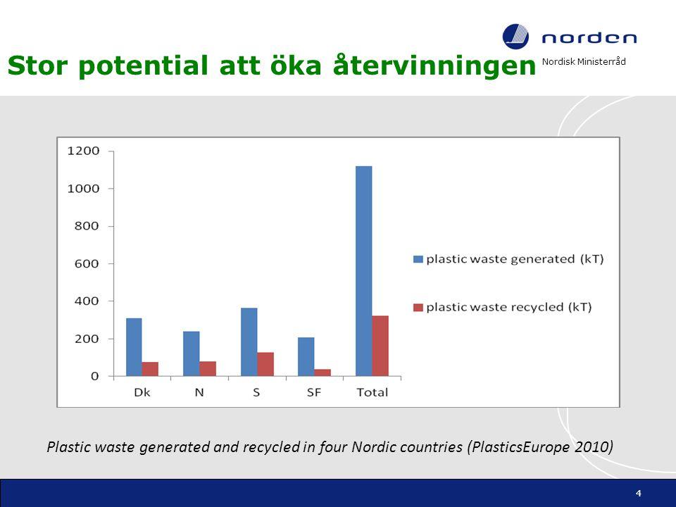 Stor potential att öka återvinningen