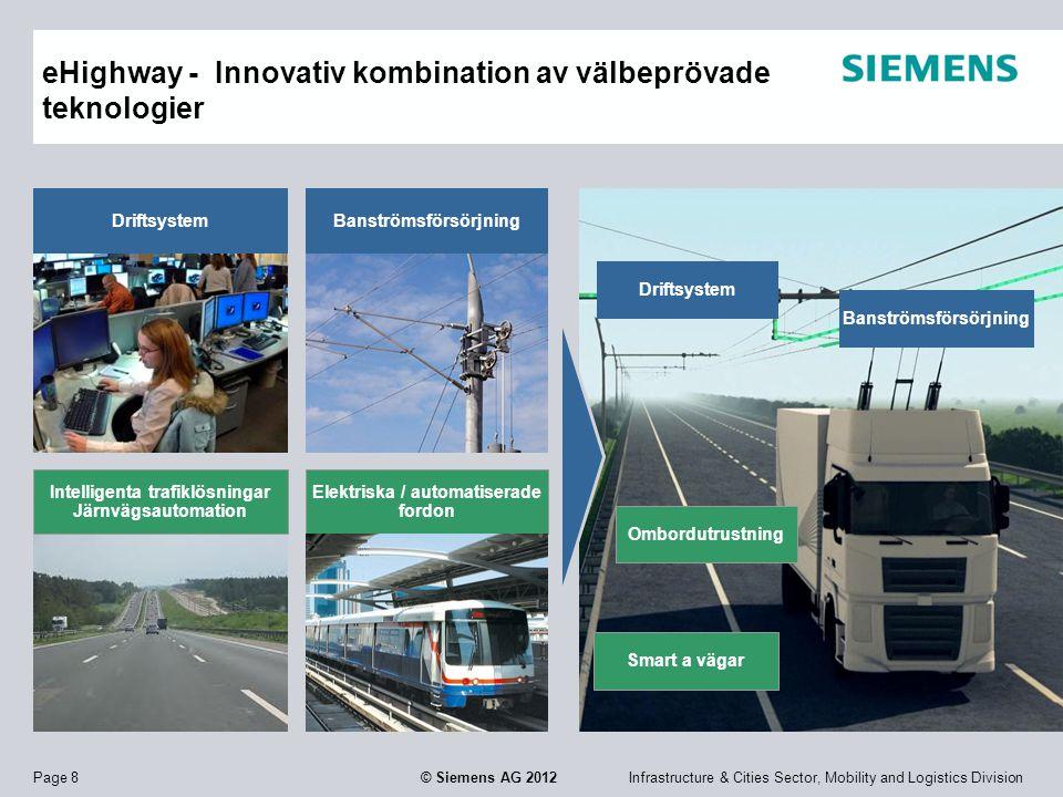 eHighway - Innovativ kombination av välbeprövade teknologier