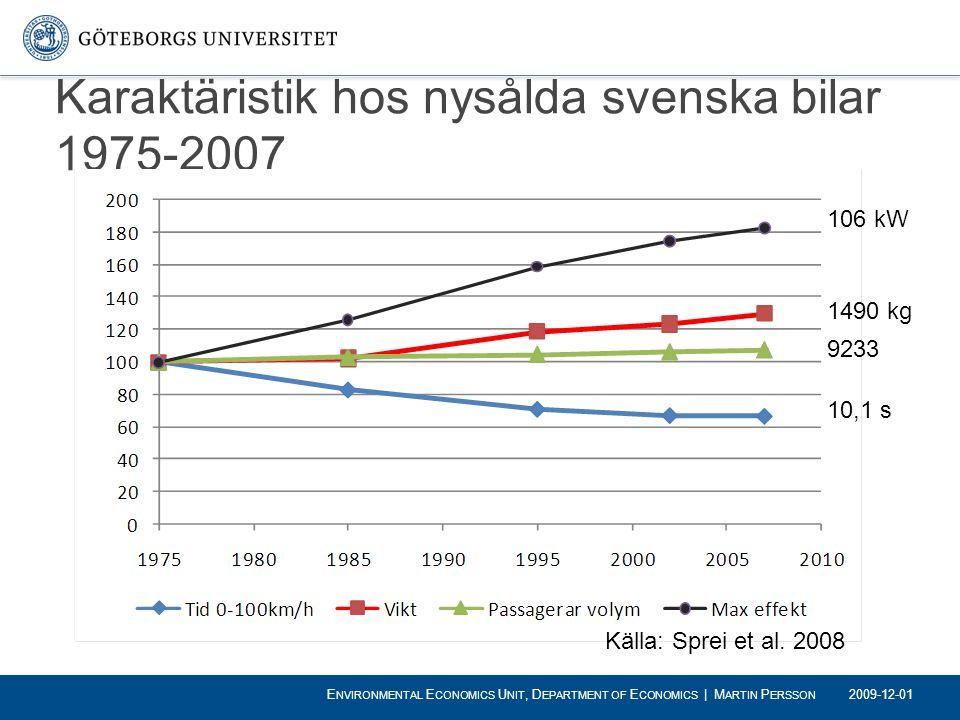 Karaktäristik hos nysålda svenska bilar 1975-2007