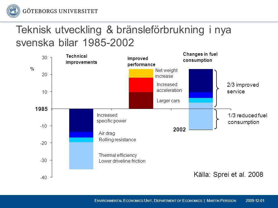 Teknisk utveckling & bränsleförbrukning i nya svenska bilar 1985-2002
