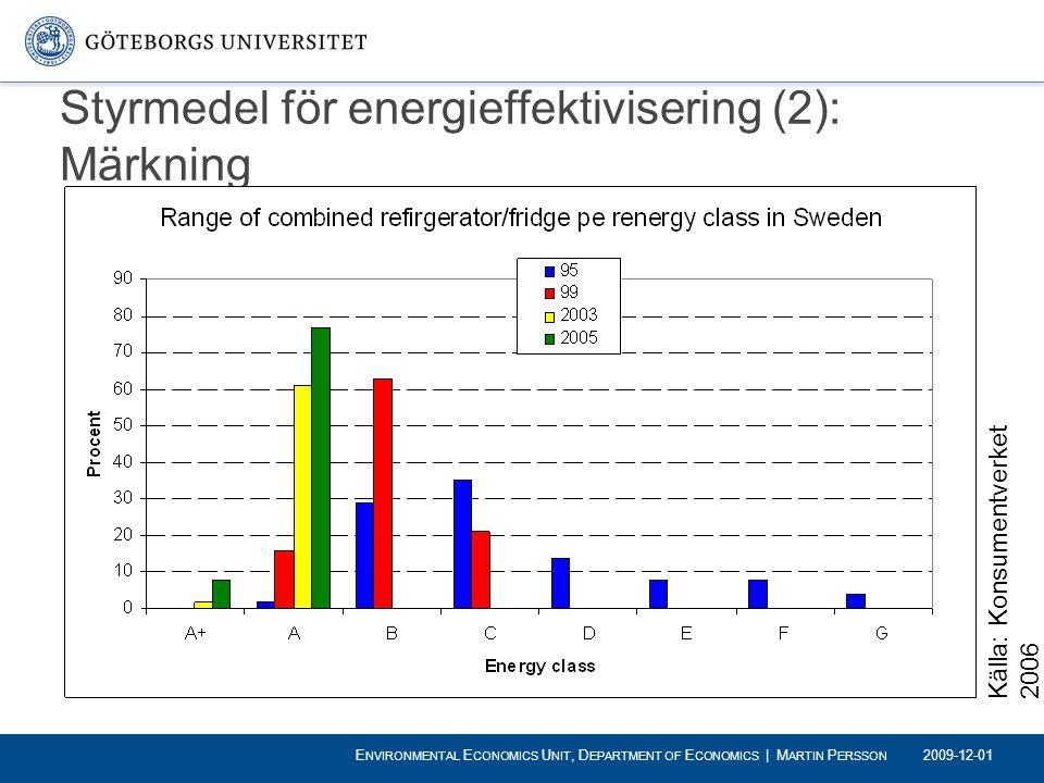 Styrmedel för energieffektivisering (2): Märkning