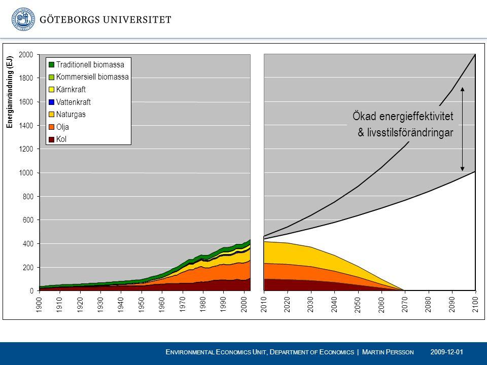 Ökad energieffektivitet & livsstilsförändringar