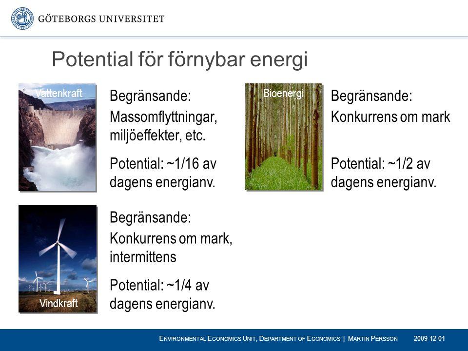 Potential för förnybar energi