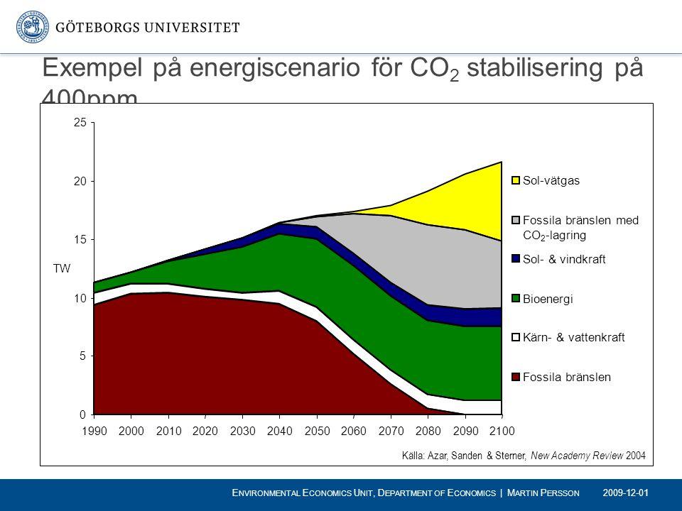 Exempel på energiscenario för CO2 stabilisering på 400ppm