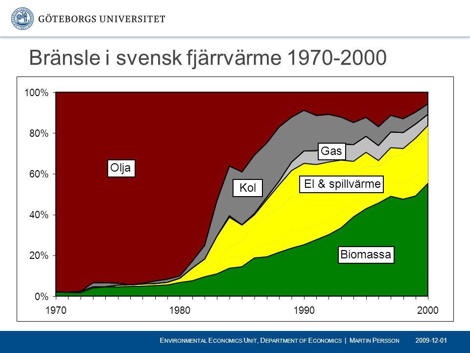 Bränsle i svensk fjärrvärme 1970-2000