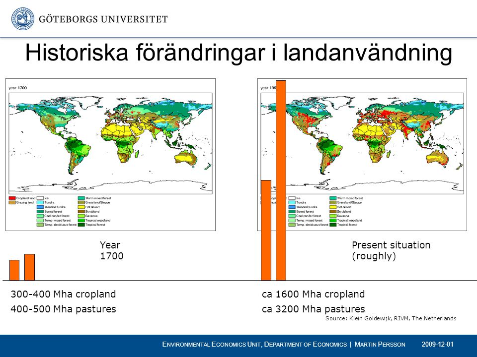 Historiska förändringar i landanvändning