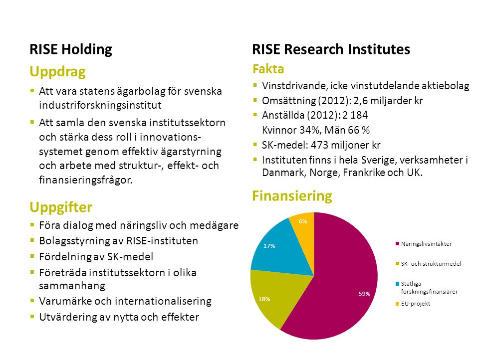 RISE Research Institutes Uppdrag