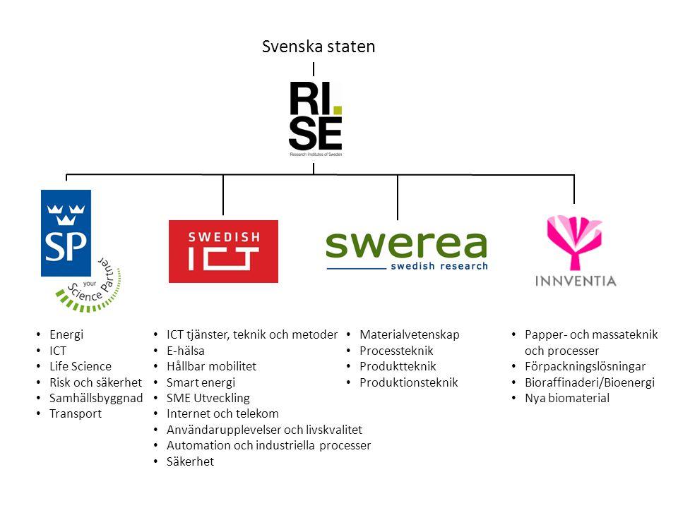Svenska staten Energi ICT Life Science Risk och säkerhet