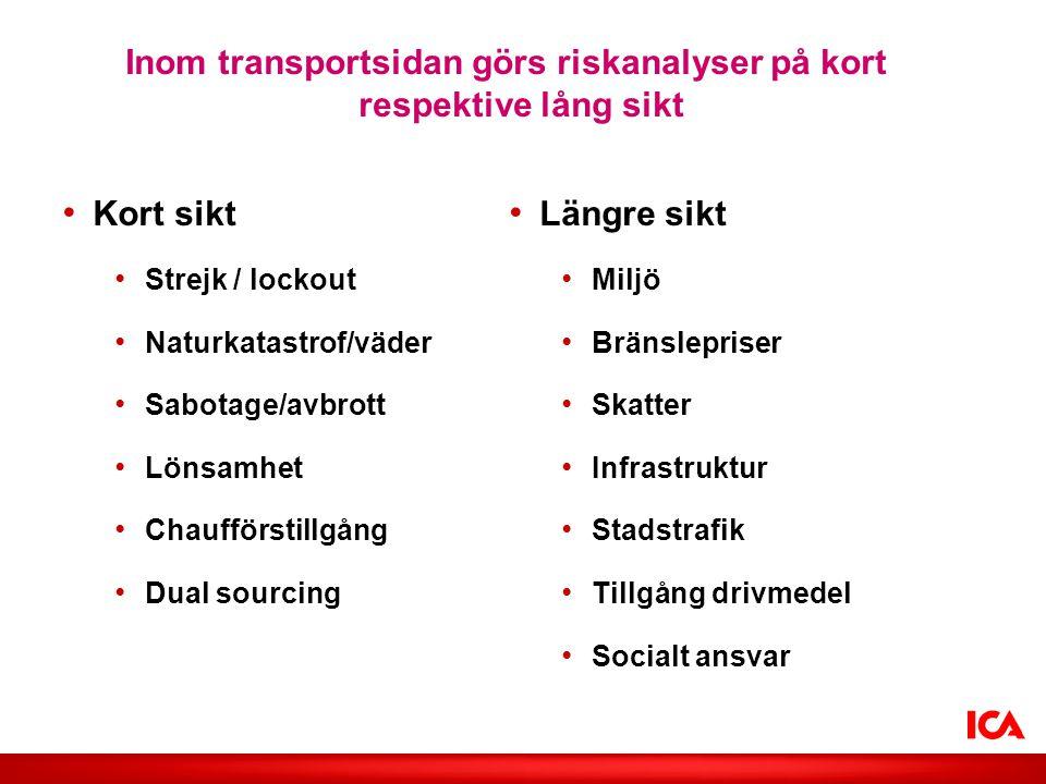 Inom transportsidan görs riskanalyser på kort respektive lång sikt