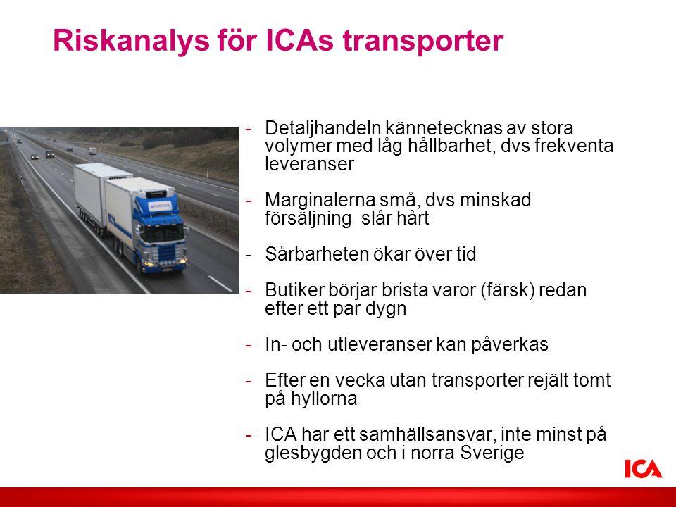 Riskanalys för ICAs transporter