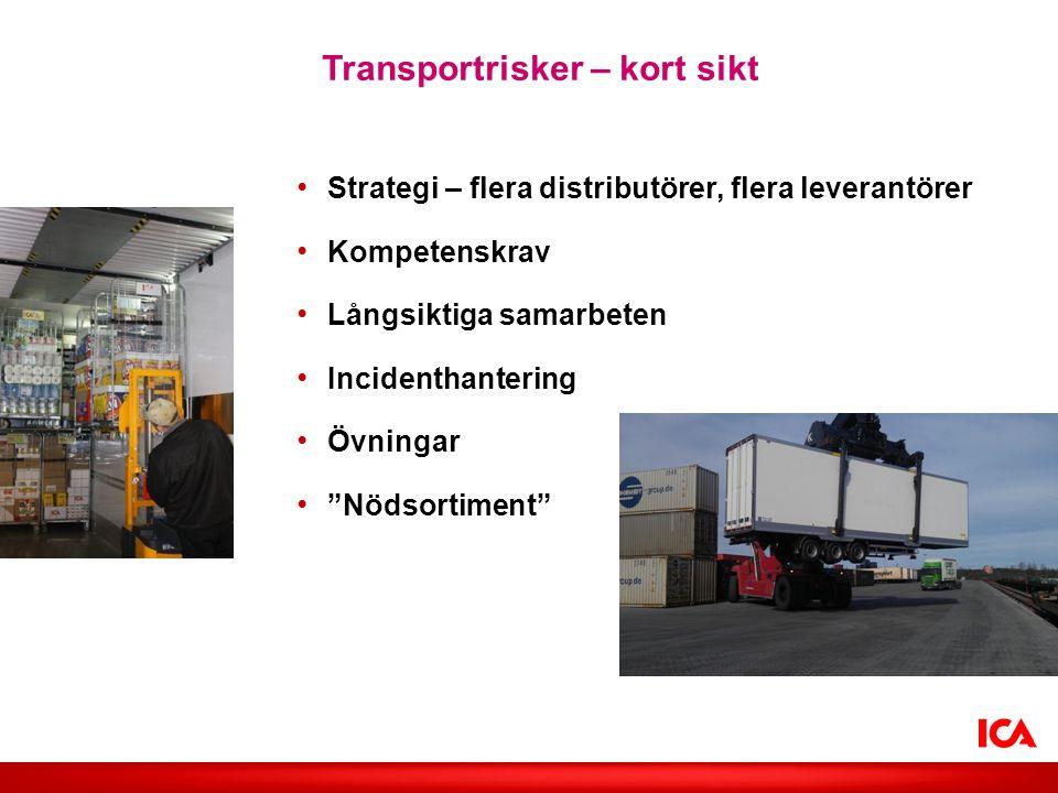 Transportrisker – kort sikt