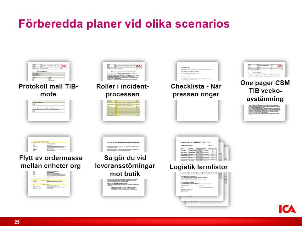 Förberedda planer vid olika scenarios