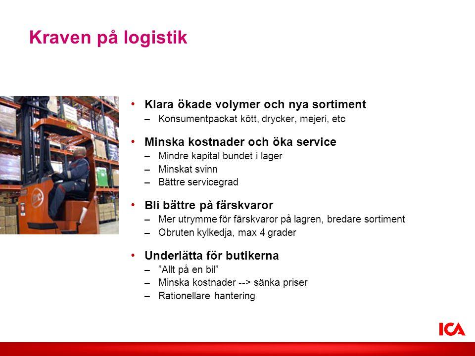 Kraven på logistik Klara ökade volymer och nya sortiment