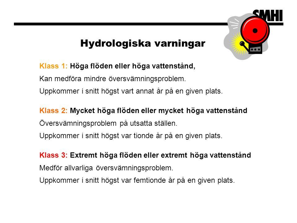 Hydrologiska varningar