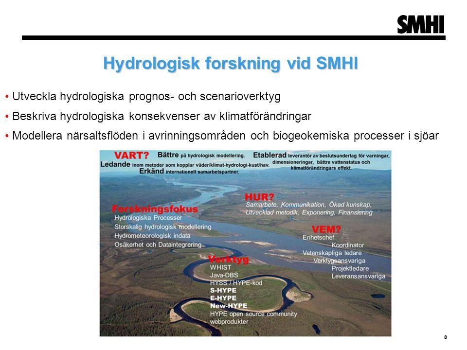Hydrologisk forskning vid SMHI