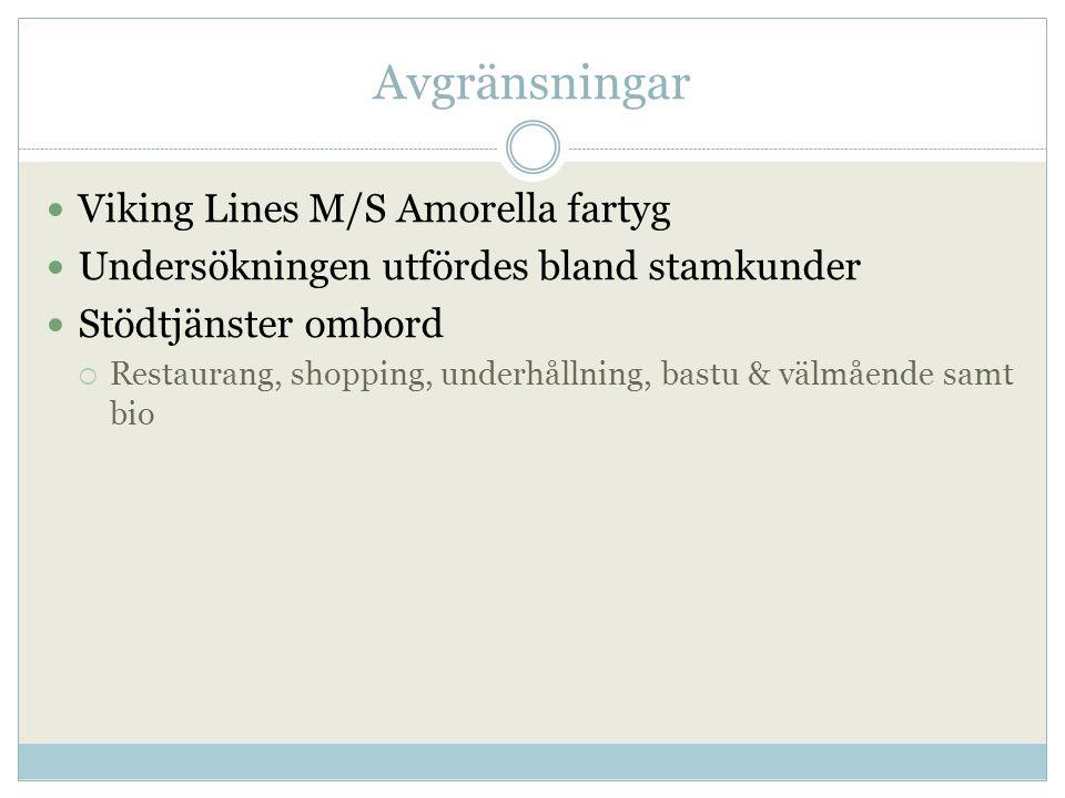 Avgränsningar Viking Lines M/S Amorella fartyg