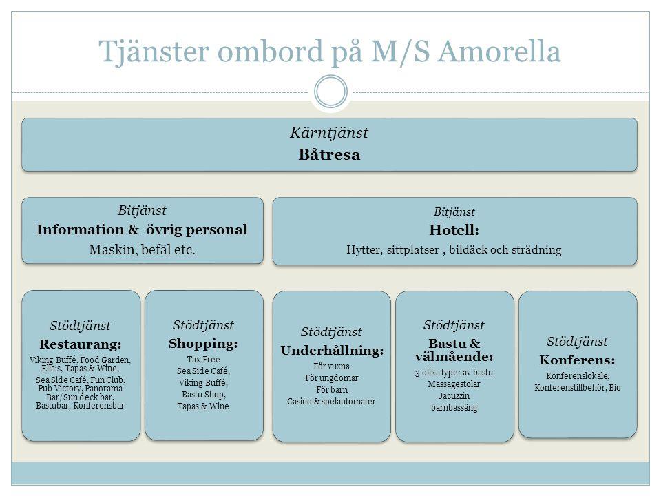Tjänster ombord på M/S Amorella