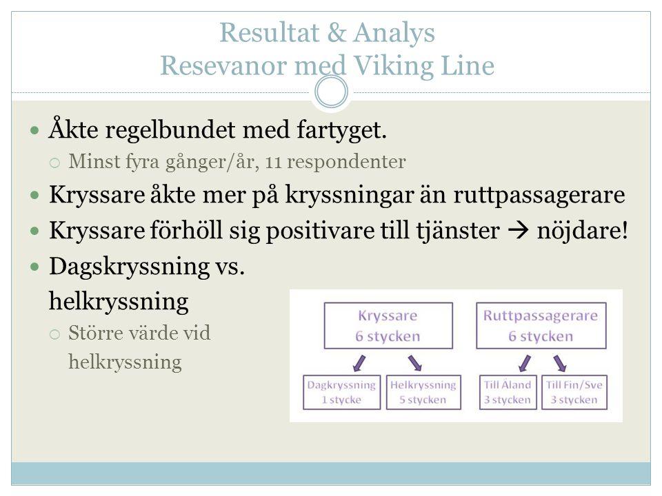 Resultat & Analys Resevanor med Viking Line