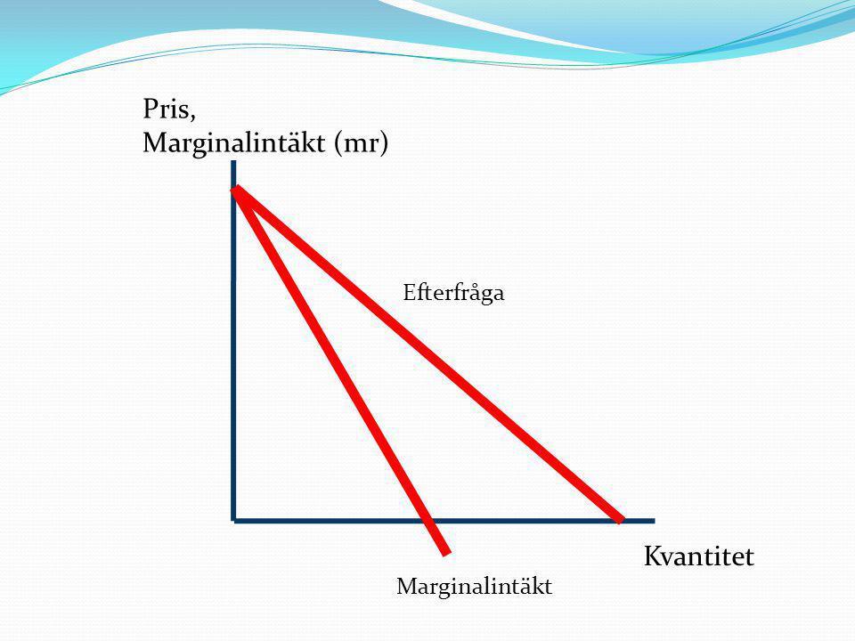 Pris, Marginalintäkt (mr) Efterfråga Kvantitet Marginalintäkt