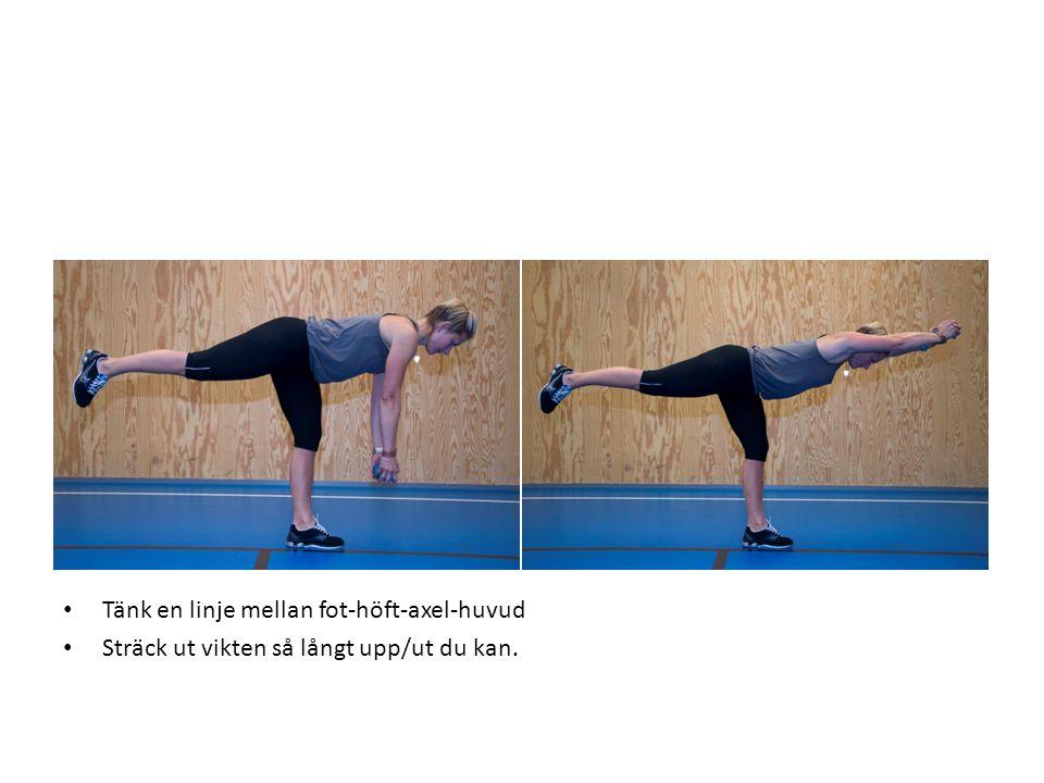 Tänk en linje mellan fot-höft-axel-huvud