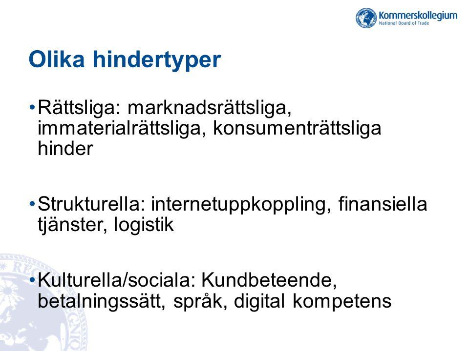 Olika hindertyper Rättsliga: marknadsrättsliga, immaterialrättsliga, konsumenträttsliga hinder.