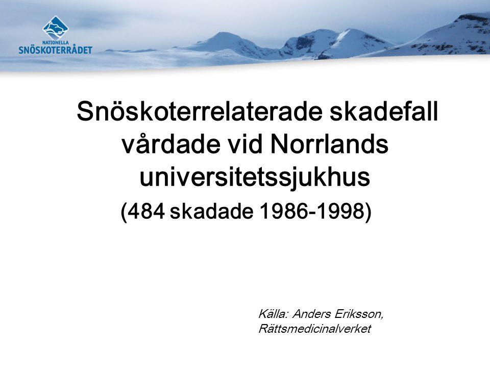 Snöskoterrelaterade skadefall vårdade vid Norrlands universitetssjukhus