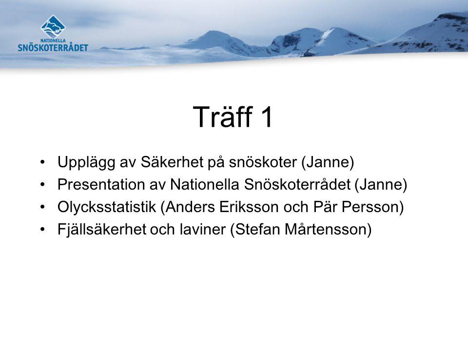 Träff 1 Upplägg av Säkerhet på snöskoter (Janne)