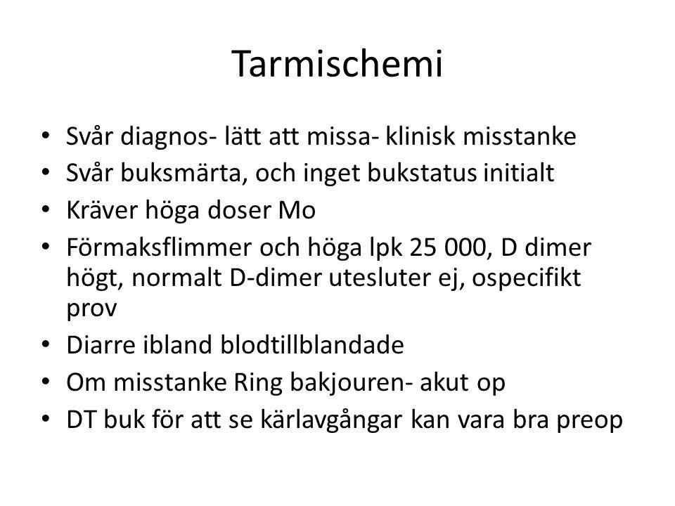 Tarmischemi Svår diagnos- lätt att missa- klinisk misstanke