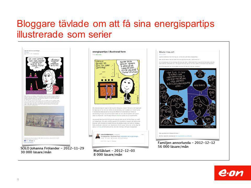 Bloggare tävlade om att få sina energispartips illustrerade som serier