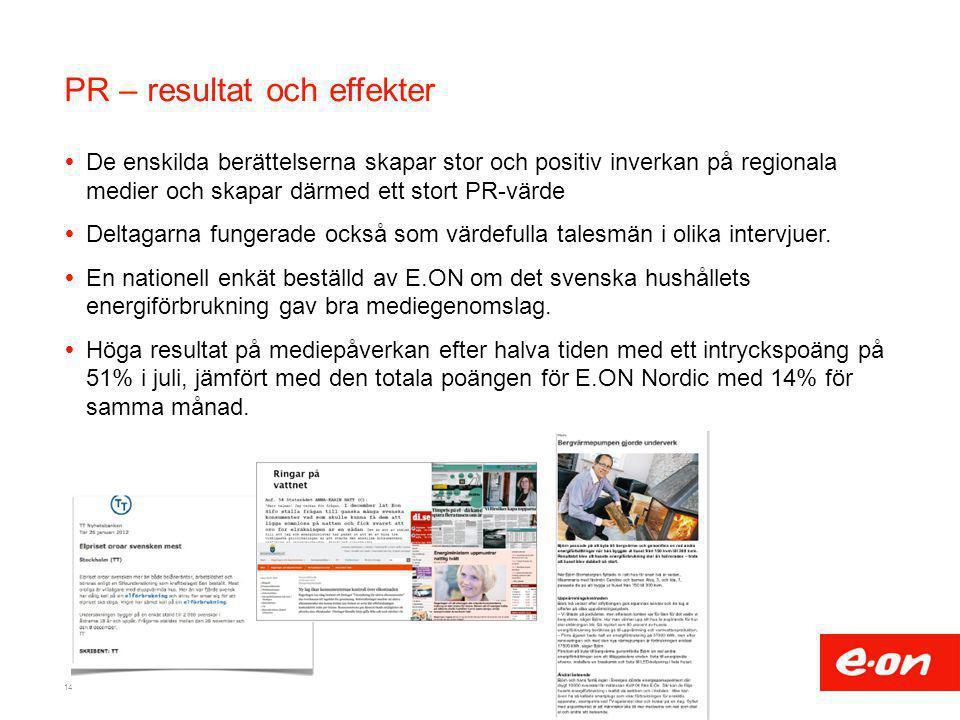 PR – resultat och effekter