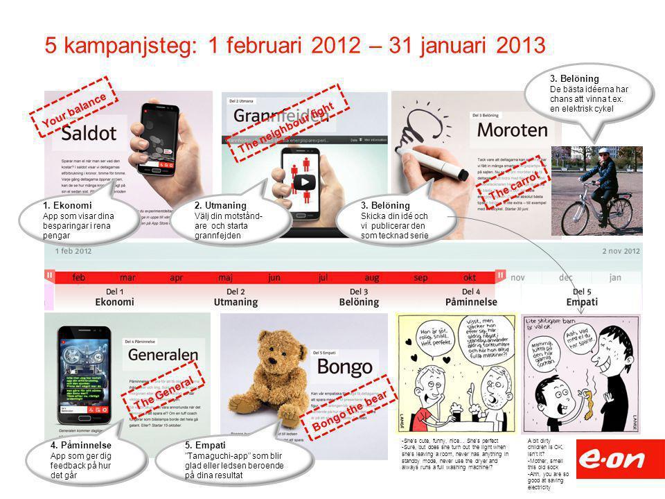 5 kampanjsteg: 1 februari 2012 – 31 januari 2013