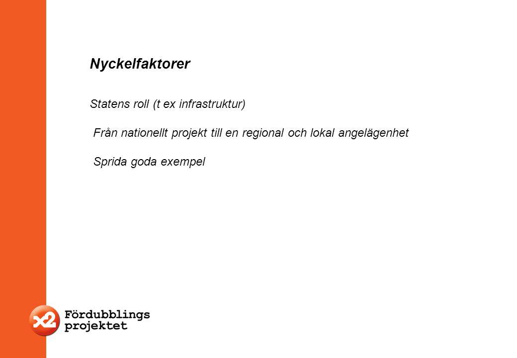 Nyckelfaktorer Statens roll (t ex infrastruktur)