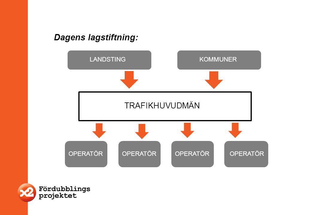 Dagens lagstiftning: COUNTY COUNCILS TRAFIKHUVUDMÄN LANDSTING KOMMUNER