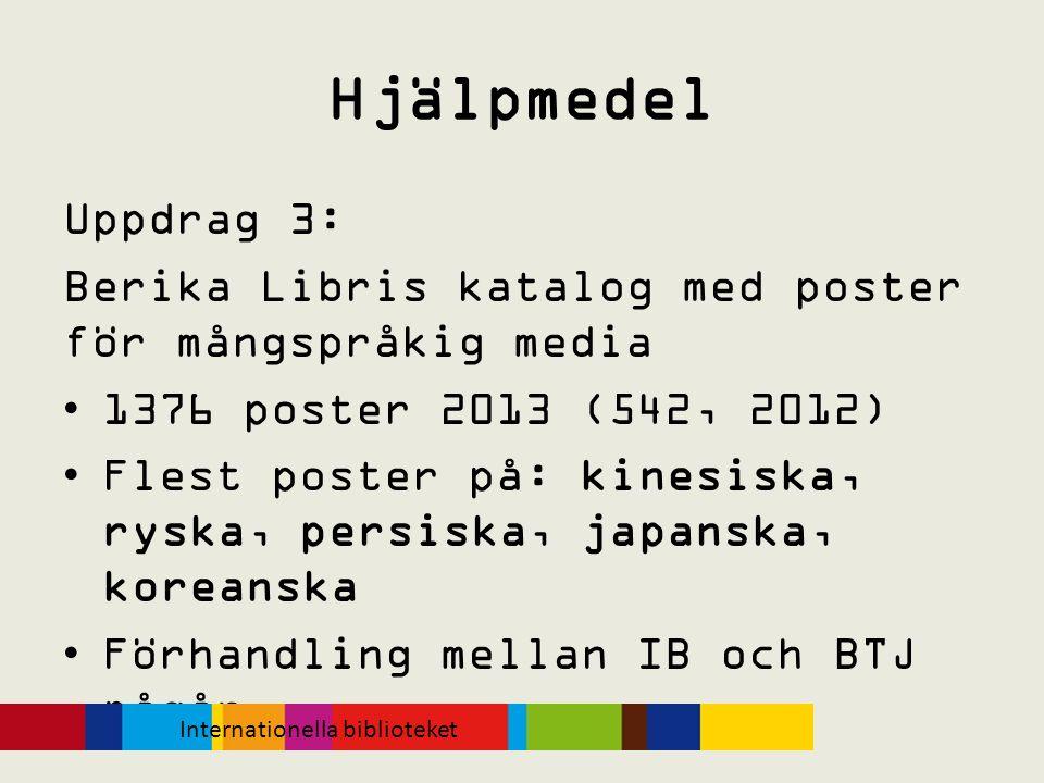Hjälpmedel Uppdrag 3: Berika Libris katalog med poster för mångspråkig media. 1376 poster 2013 (542, 2012)