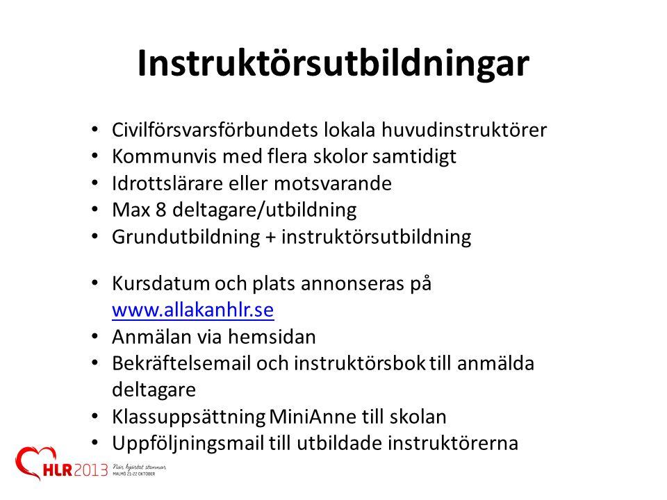 Instruktörsutbildningar