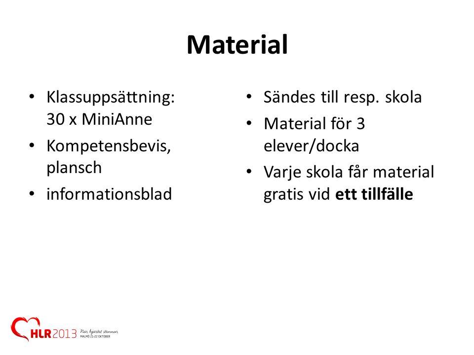 Material Klassuppsättning: 30 x MiniAnne Kompetensbevis, plansch