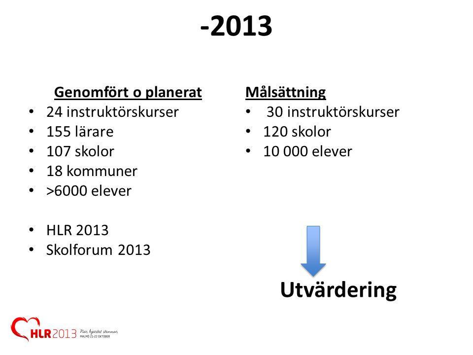 -2013 Utvärdering Genomfört o planerat 24 instruktörskurser 155 lärare