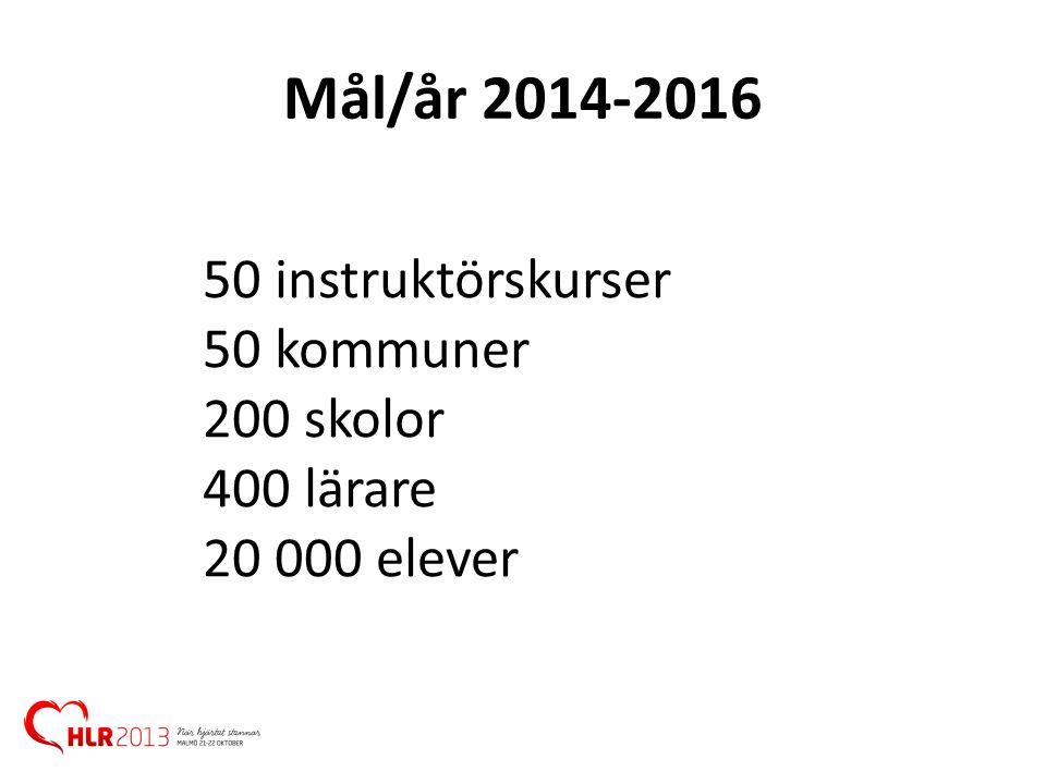 Mål/år 2014-2016 50 instruktörskurser 50 kommuner 200 skolor