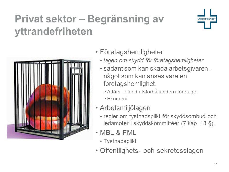 Privat sektor – Begränsning av yttrandefriheten
