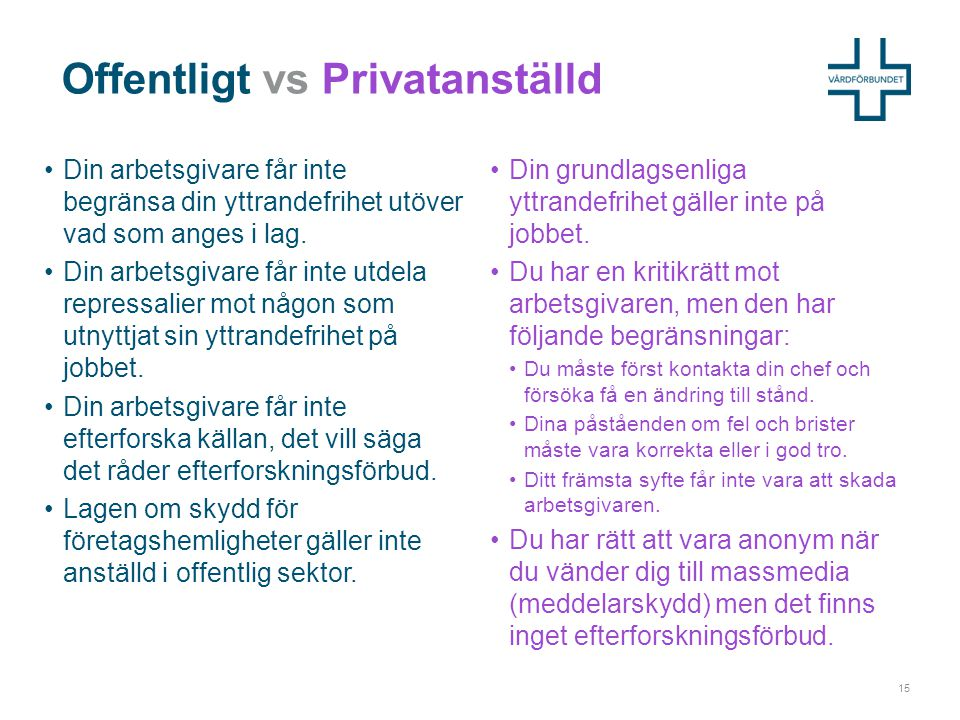 Offentligt vs Privatanställd