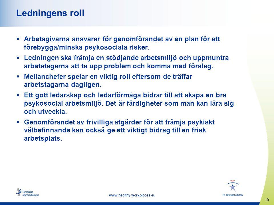 Ledningens roll Arbetsgivarna ansvarar för genomförandet av en plan för att förebygga/minska psykosociala risker.