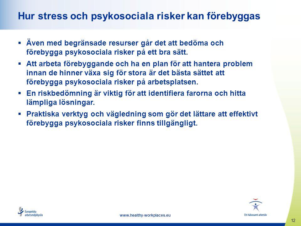 Hur stress och psykosociala risker kan förebyggas