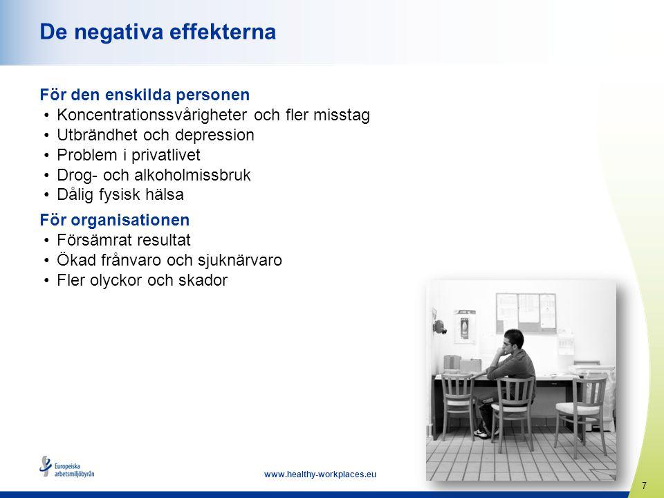 De negativa effekterna