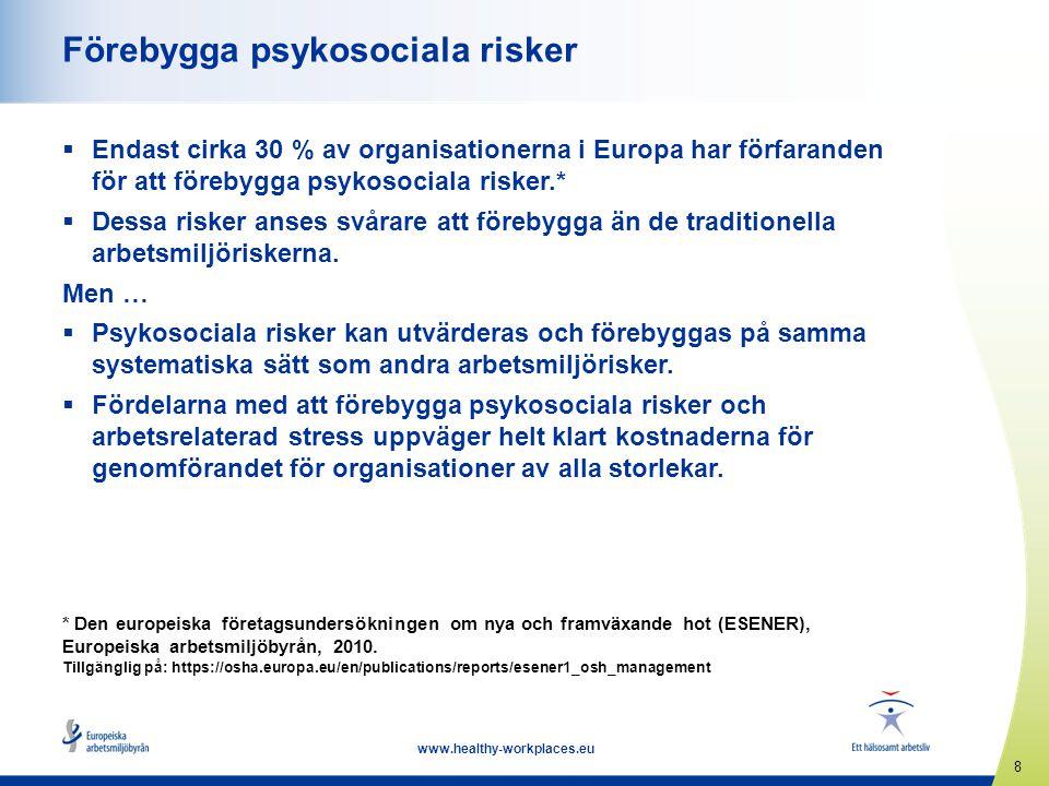 Förebygga psykosociala risker