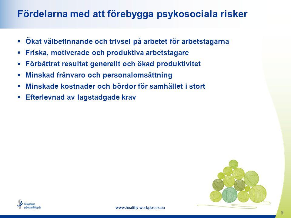 Fördelarna med att förebygga psykosociala risker