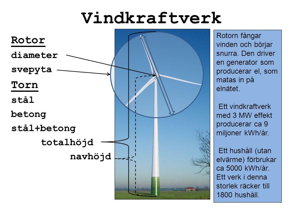 Vindkraftverk Rotor Torn diameter svepyta stål betong stål+betong